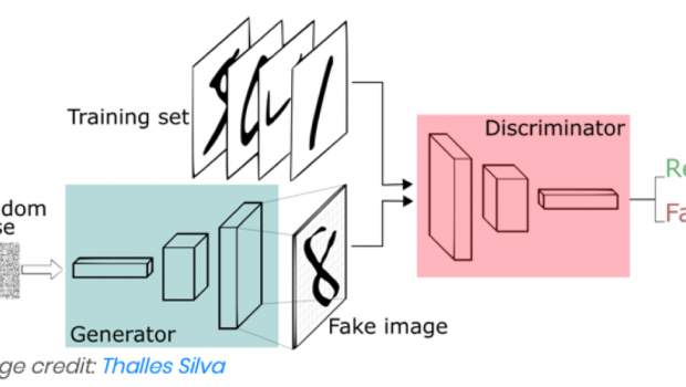 Generative Adversarial Network di Ipericus Italy